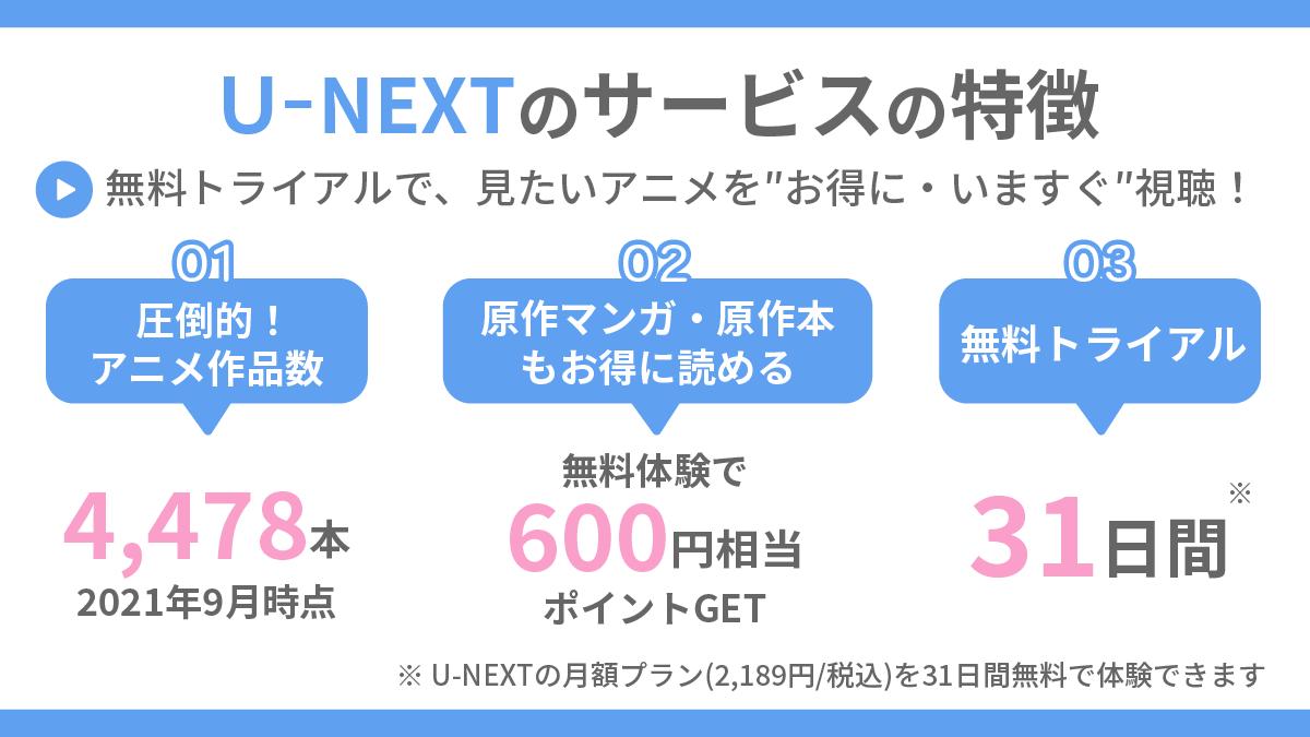 U-NEXTの無料お試しのシステム